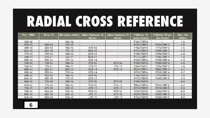 Tire Dimension Chart >> Tire Size Conversion Chart Bias To Radial - Choosing tires for your resto mod - ayucar